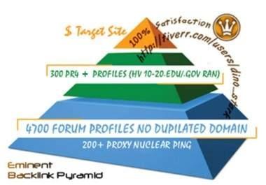 ehitan väljapaistva backlinkide püramiidi 5000 profiiliga, palju .edu ja .gov backlinke, kvaliteetne SEO, mis kindlustab Google'is tõusu