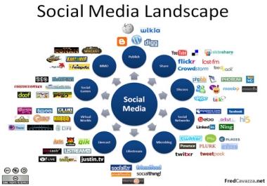 jagan Sinu pakkumist 50 sotsiaalvõrgustikus iga päev 6 päeva järjest.